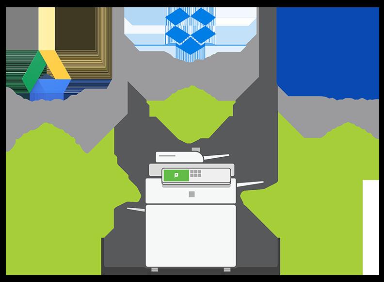 PaperCut MF's Scan to Cloud Storage