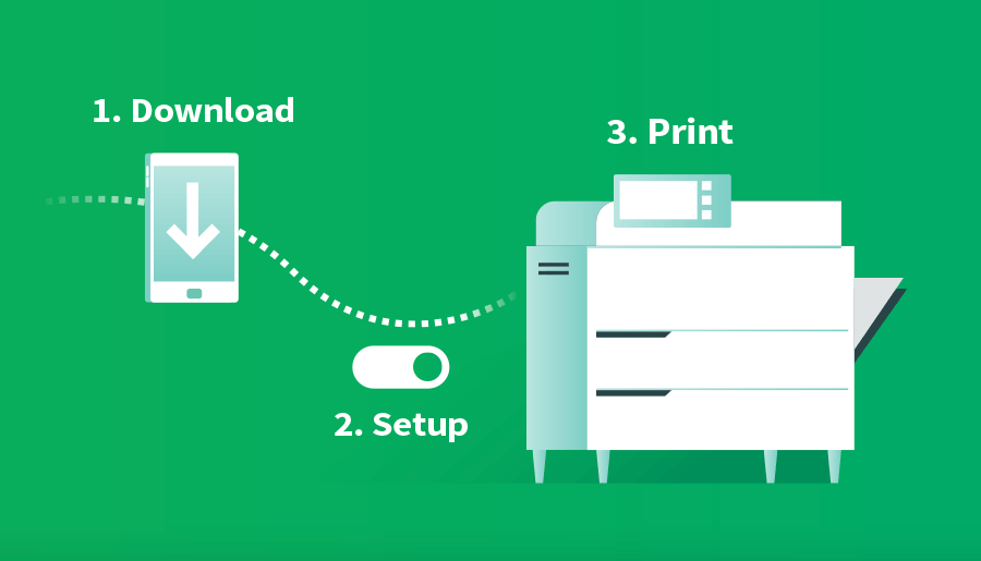 Easy to set up printing for mobile phones.